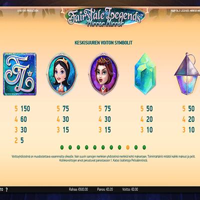 Fairytale_Legends_Mirror_Mirror_kolikkopeli