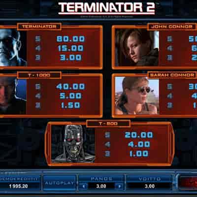Terminator_2_kolikkopeli