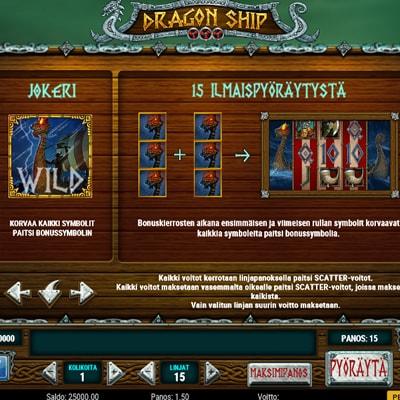 Dragon Ship kolikkopeli