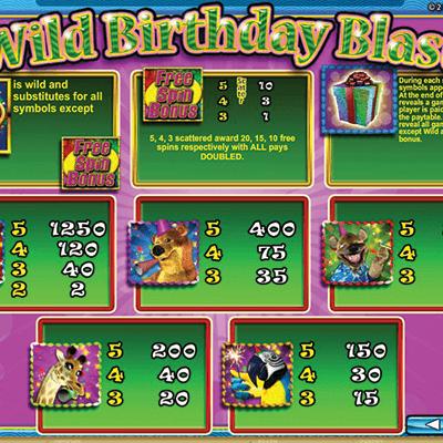Wild Birthday Blast kolikkopeli