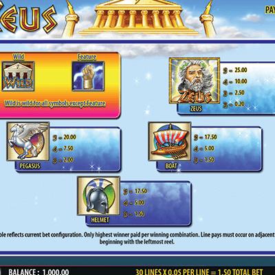 Zeus kolikkopeli