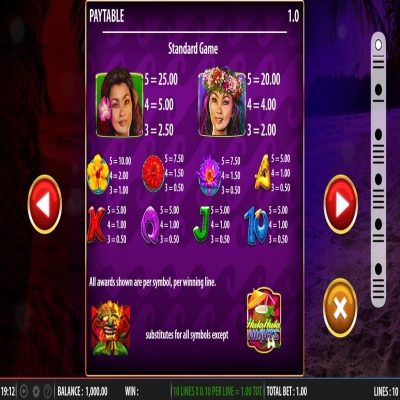 Hula Hula Nights kolikkopeli