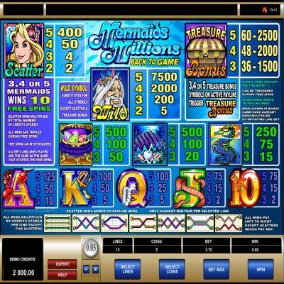 Mermaids Millions kolikkopeli