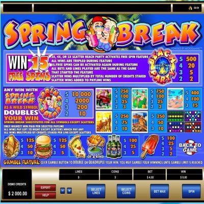Spring Break kolikkopeli